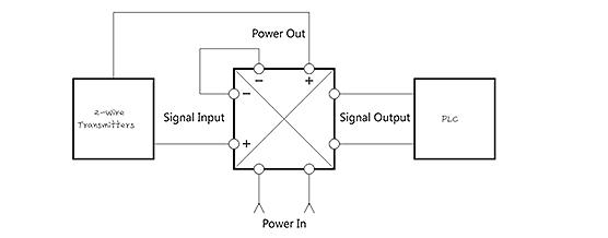 输入参数 输入信号 4 ..... 20 mA 输入阻抗 20 mA时输入压降小于250 mV 过载 满量程的1.5倍 输出参数 输出信号 0 ..... 5 V, 0 ..... 10 V / 0 ..... 20 mA, 4 ..... 20 mA 负载能力 输出为电压信号时 10 mA (1 k Ohms at 10 V) 输出为电流信号时 10 V (500 Ohms at 20 mA )如需更大带负载能力请在订货时说明 偏移量 <20A 或 <10 mV (满量程) 残留纹波 <25 mV
